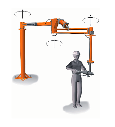 ReactionArm is shown pedestal mounted with torque tooling