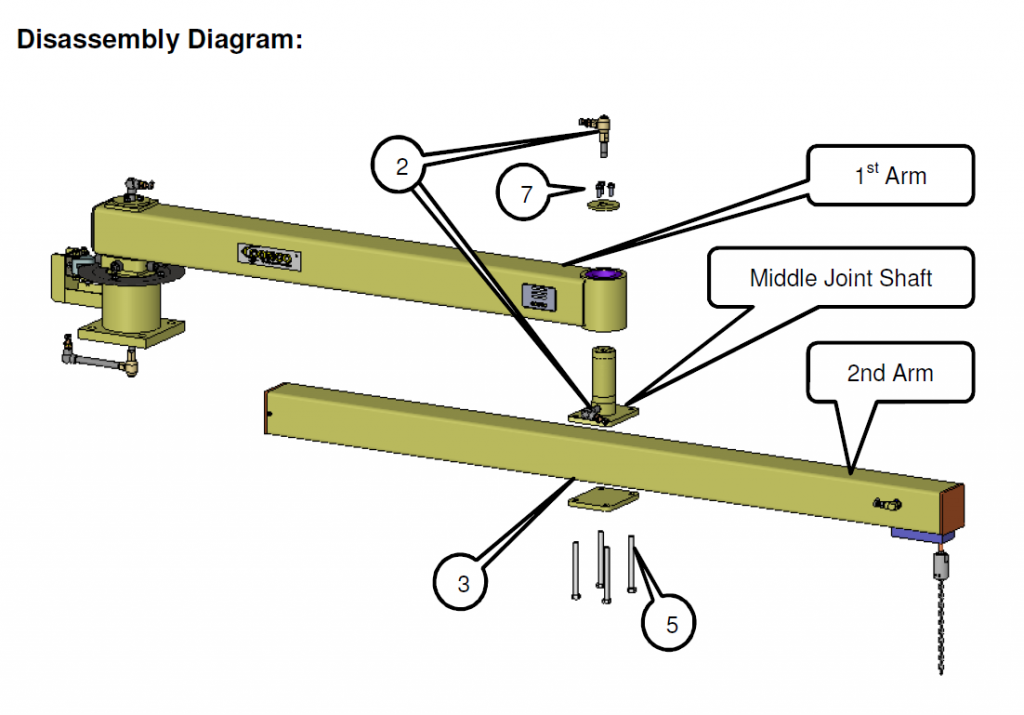 Exploded view of an articulated jib arm with integrated air balancer